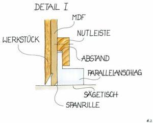 14_Nutleiste_Detail_(2).jpg