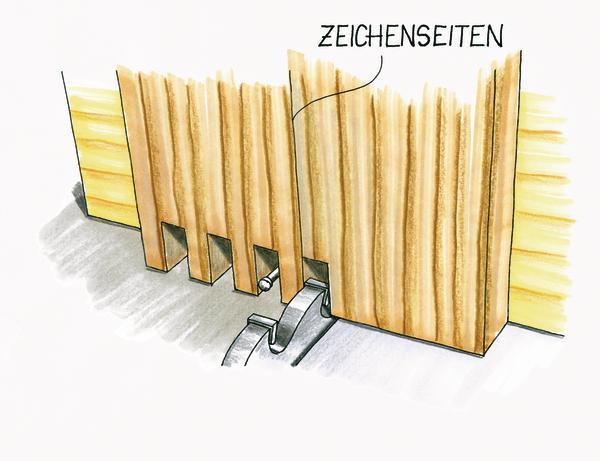fingerzinken und mehr auf der tischkreiss ge herstellen. Black Bedroom Furniture Sets. Home Design Ideas