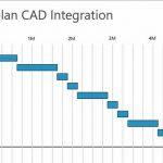 180514_Zeitplan_CAD_Integration_flach.jpg