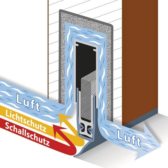 frischluft kombiniert mit schallschutz dds das magazin f r m bel und ausbau. Black Bedroom Furniture Sets. Home Design Ideas
