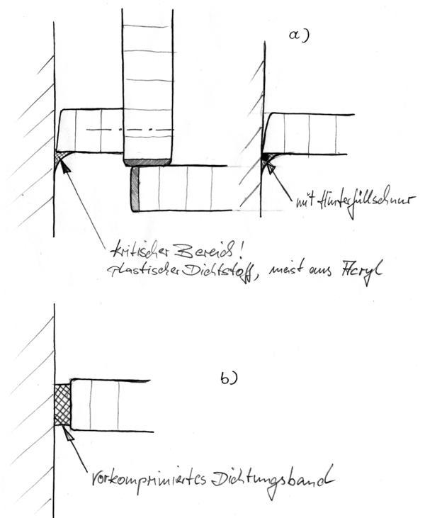 wandanschluss im innenausbau. Black Bedroom Furniture Sets. Home Design Ideas