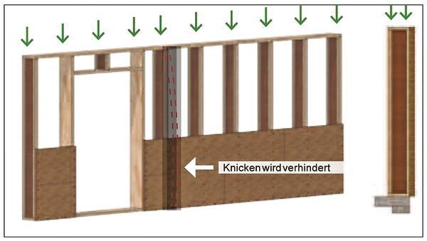 steife d mmung schnelle wand dds das magazin f r m bel und ausbau. Black Bedroom Furniture Sets. Home Design Ideas