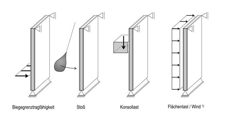 h lt deine wand dds das magazin f r m bel und ausbau. Black Bedroom Furniture Sets. Home Design Ideas