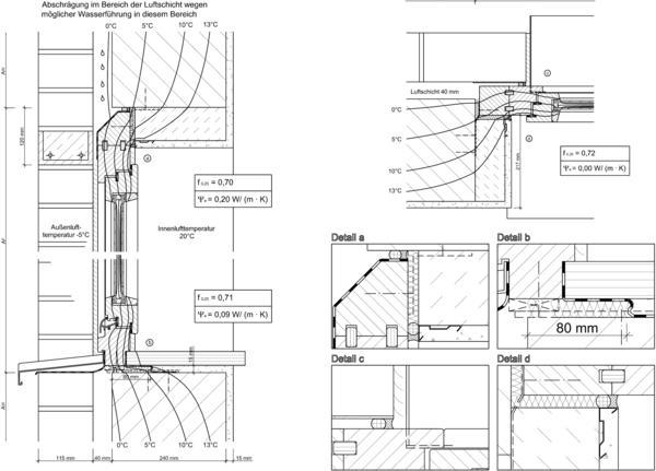 planung steht an erster stelle dds das magazin f r m bel und ausbau. Black Bedroom Furniture Sets. Home Design Ideas