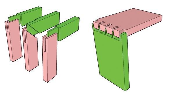 Konstruieren f r einsteiger dds das magazin f r m bel for Holzverbindungen herstellen