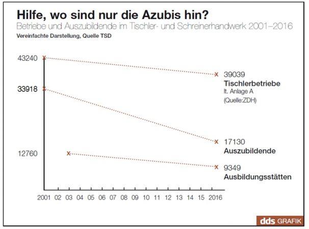 Azubis-im-Tischlerhandwerk.jpg