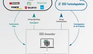 CMYK_OSD_WEB_Service.jpg