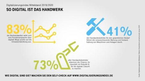 Digitalisierung_des_Mittelstands_Handwerks_2019.jpg
