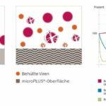 Die »MicroPlus«-Oberfläche stört wichtige Funktionen im Erreger: Bakterien lassen sich innerhalb von 7 h, behüllte Viren innerhalb von 24 h auf Oberflächen reduzieren Abb.: Pfleiderer Deutschland GmbH