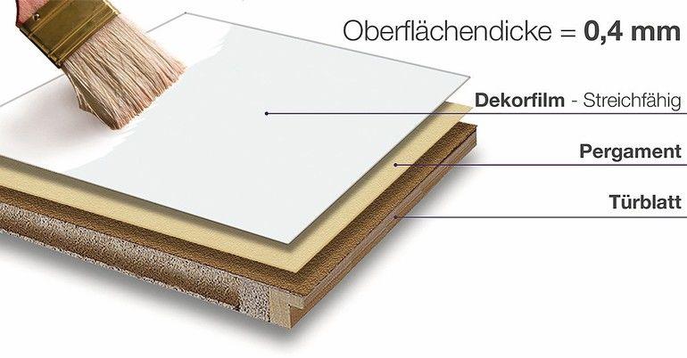 Grauthoff-oberflaeche-streichfaehig-detail.jpg