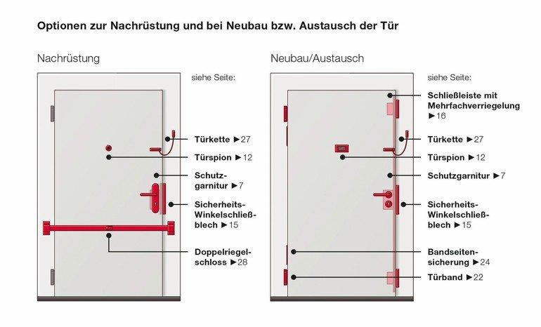 Haefele-Katalog-Sicherheitstechnik-Tuer_4c.jpg
