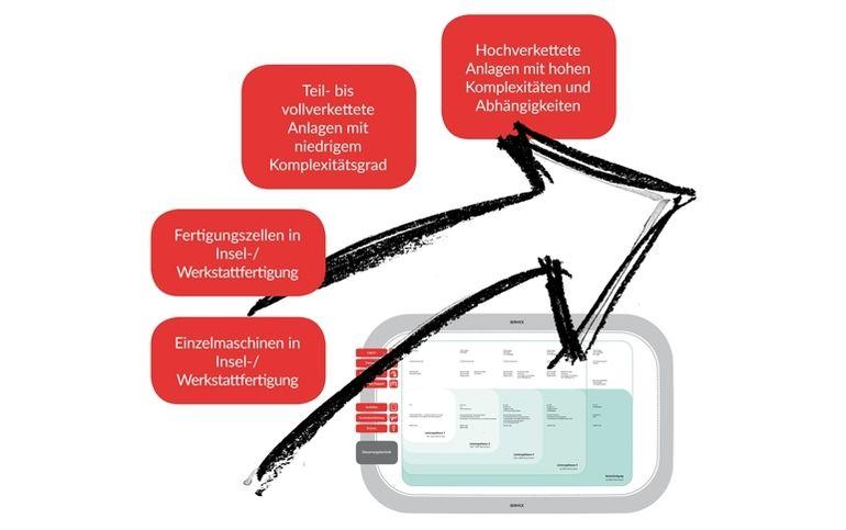IMA-Schelling-Industrial-Consulting-Moebelindustrie.jpg