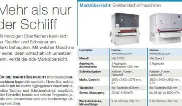 Mü Breitbandschleifmaschinen 12-14_WP