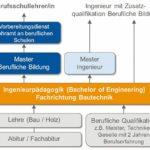 Organigramm_IP_Rosenheim.jpg