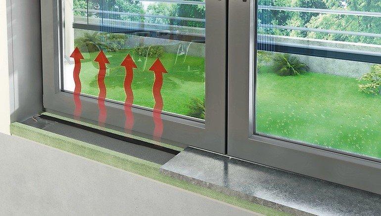 Das Beheizte Fensterbrett Flachenheizung Von Ralmont Halt Fenster