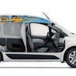 Renault-Kangoo-Easy-Inside-Rack.jpg