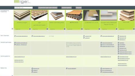 igeL-Leichtbau-Datenbank Werkstoffe