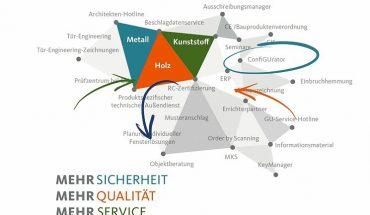 Services_Netzgrafik.jpg