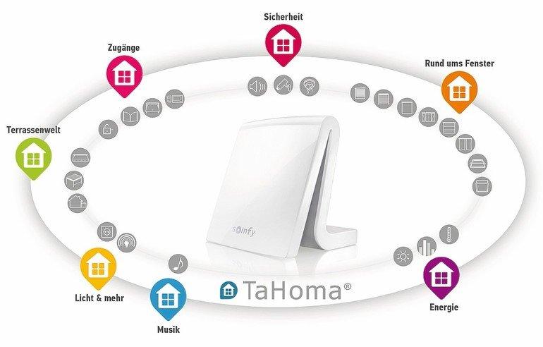 Somfy_Pressebild_-_TaHoma_Premium.jpg