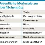 Tabelle_2.jpg