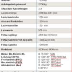 Tabelle_Technische_Daten.png