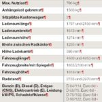 Tabelle_online.jpg