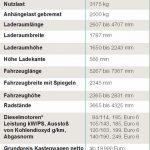 Technische_Daten_Mercedes_Sprinter_III.jpg