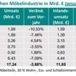 VDM_Umsatz_nach_Sparten_2020_web.jpg