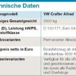 VW-Crafter-Allrad-Technische-Daten.jpg