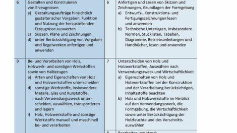 Vorlage_Tabellen_(002)_dds09_neu.jpg